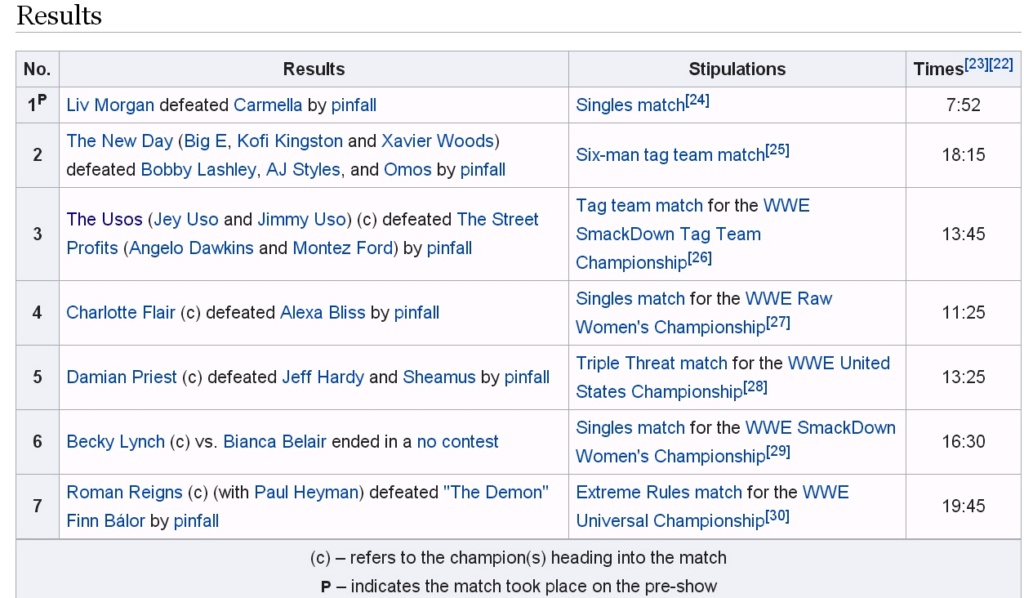 Official Wrestling PPV Topics: WWE Extreme Rules Results! - Page 4 Wwe-ex12