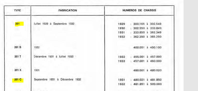 Restauration de la 201 Cabriolet de Tibo - Page 7 Annzoe10