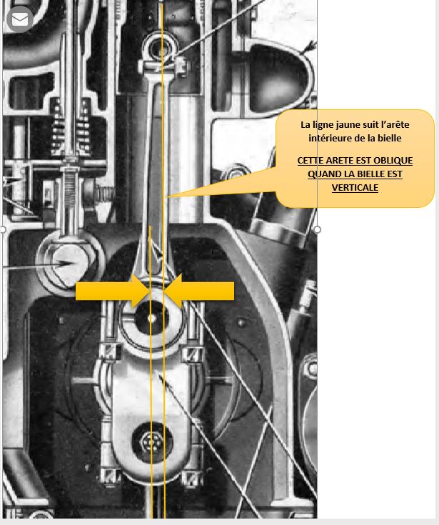 reprendre la route en 201 coupé de 1933 ...allô docteur ? - Page 20 Captu113