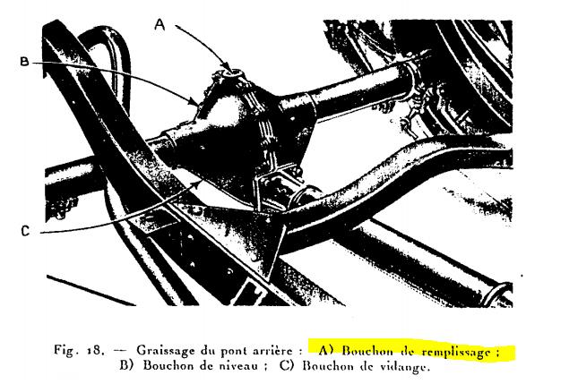 Préparation de «La Charmante» - Page 15 Huile_11