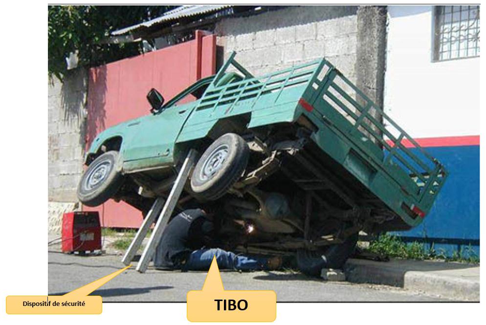 Restauration de la 201 Cabriolet de Tibo - Page 3 Levita10