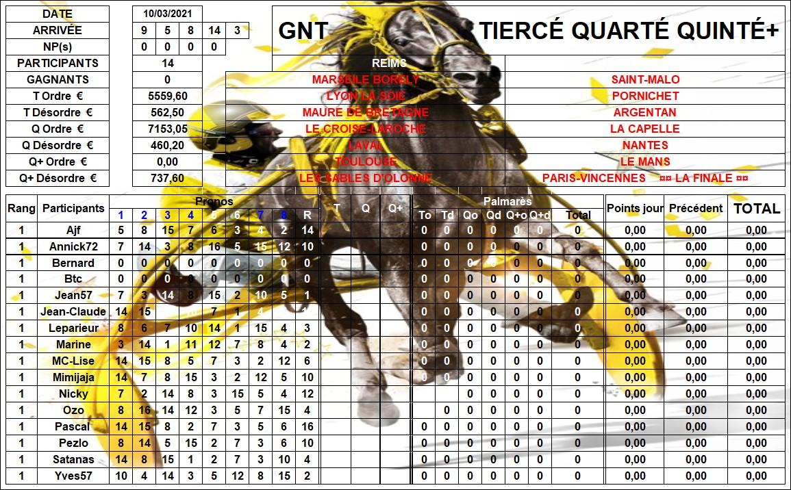 Résultats G.N.T. / 10 mars 2021 / 1ère Étape / Reims 01_rzo12