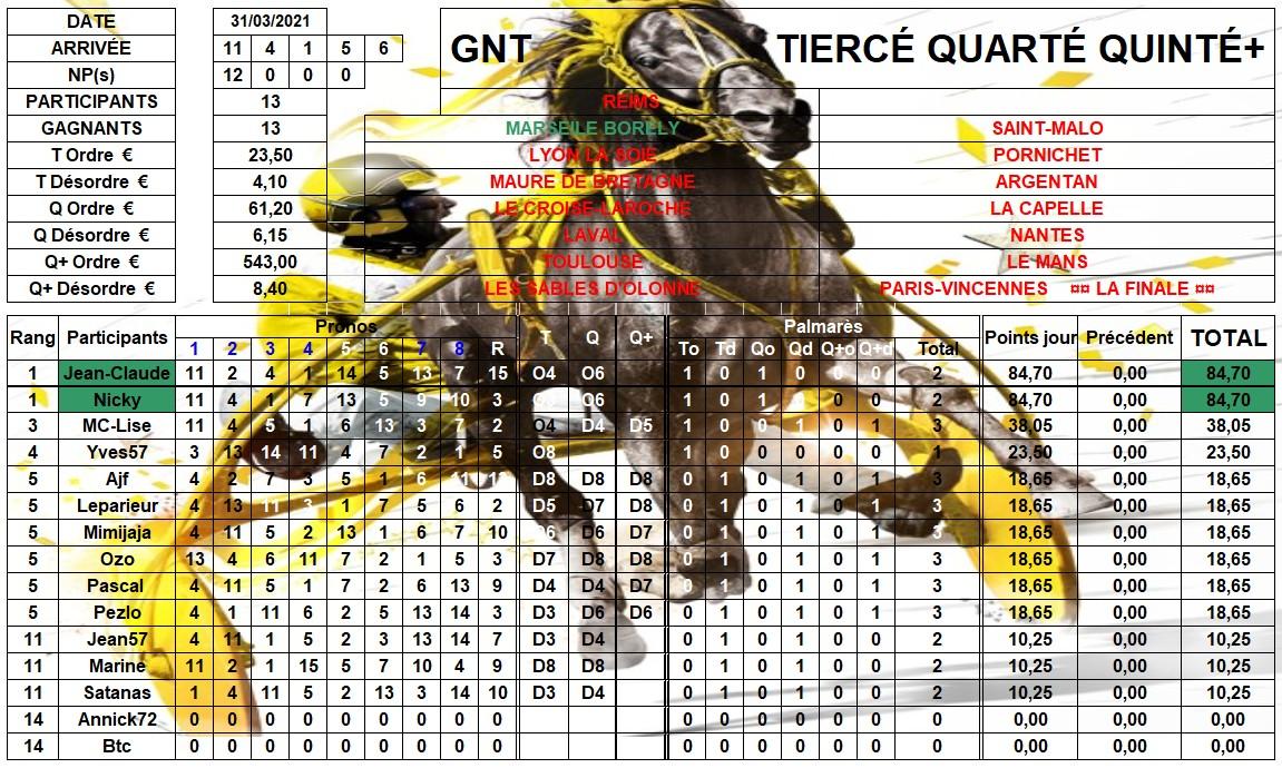 Résultats G.N.T. / 31 mars 2021 / 2ème Étape / Marseil-Borél 02_rzo11