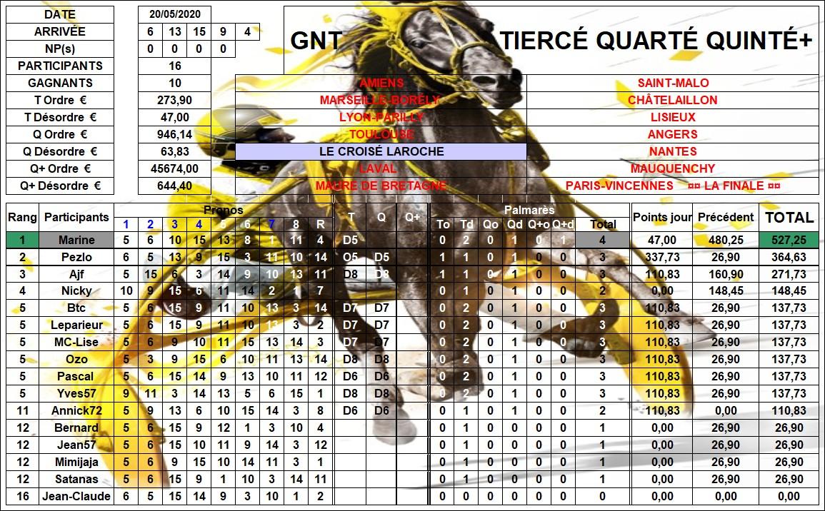 Résultats G.N.T. / 20 mai 2020 / 5ème Étape / Le Croisé-Laro 05_rzo11
