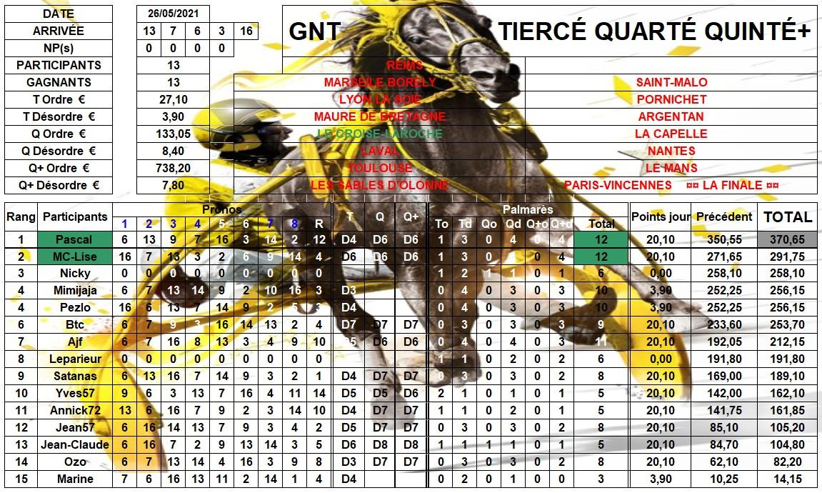 Résultats G.N.T. / 26 mai 2021 / 5ème Étape / Le Croisé-Laro 05_rzo12