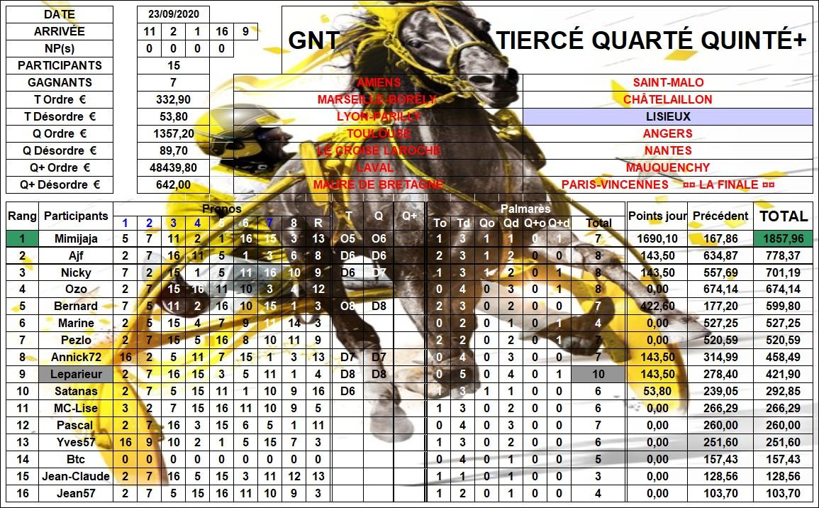 Résultats G.N.T. / 23 sep 2020 / 10ème Étape / Lisieux 10_rzo12