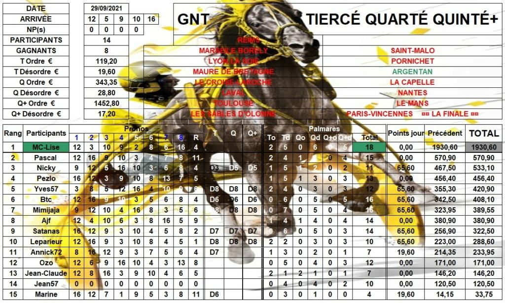 Résultats G.N.T. / 29 sep 2021 / 11ème Étape / Argentan 11_rzo14