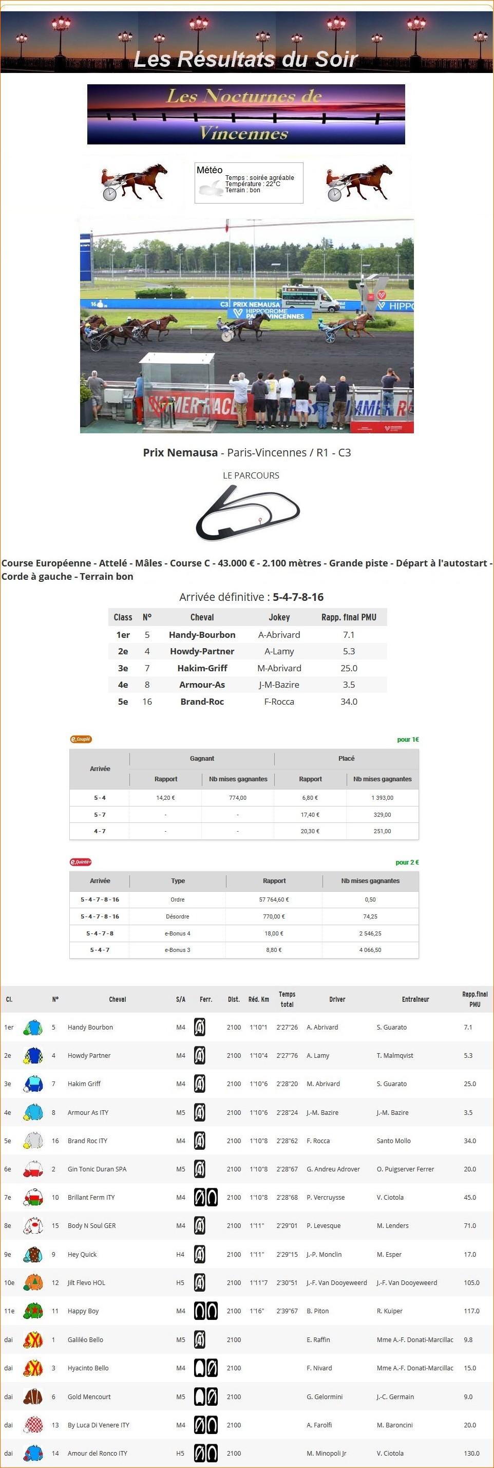 Résultats du Vendredi 02/07/2021 1_p-1114