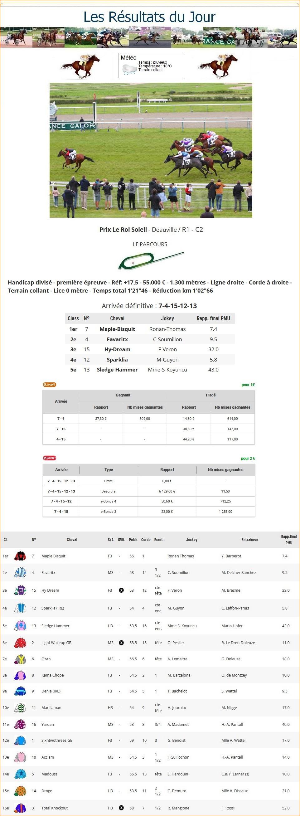 Résultats du Mardi 13/07/2021 1_p-1125