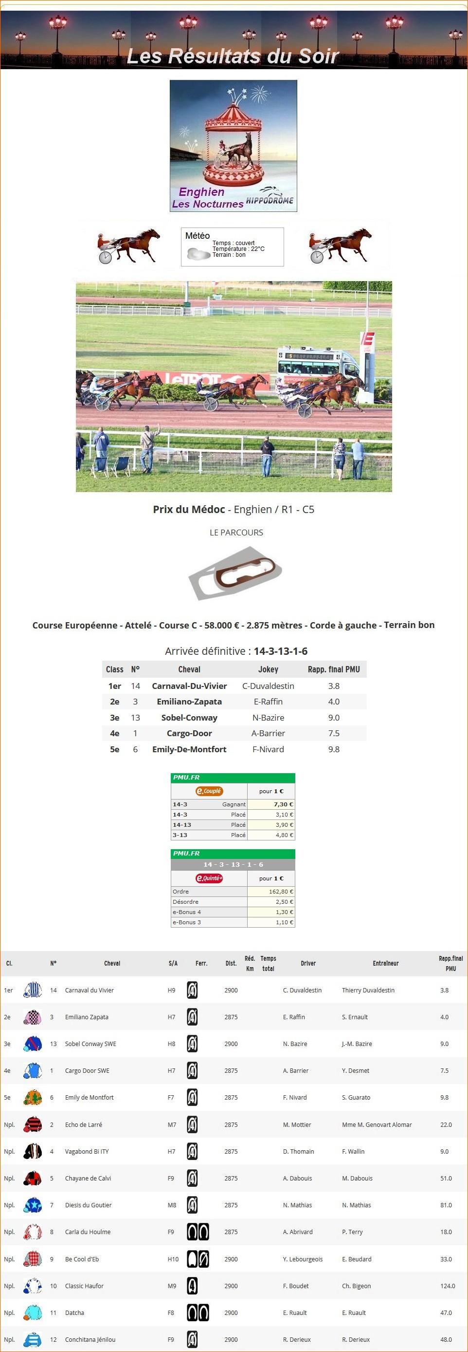Résultats du Mercredi 28/07/2021 1_p-1147