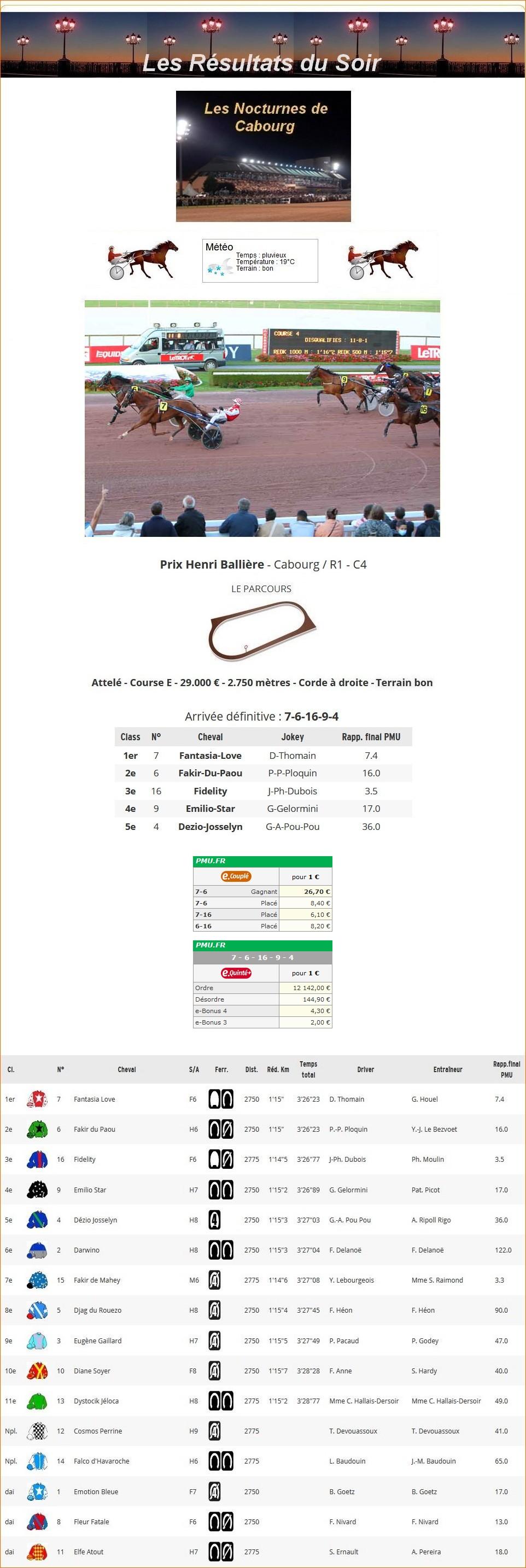 Résultats du Vendredi 30/07/2021 1_p-1150