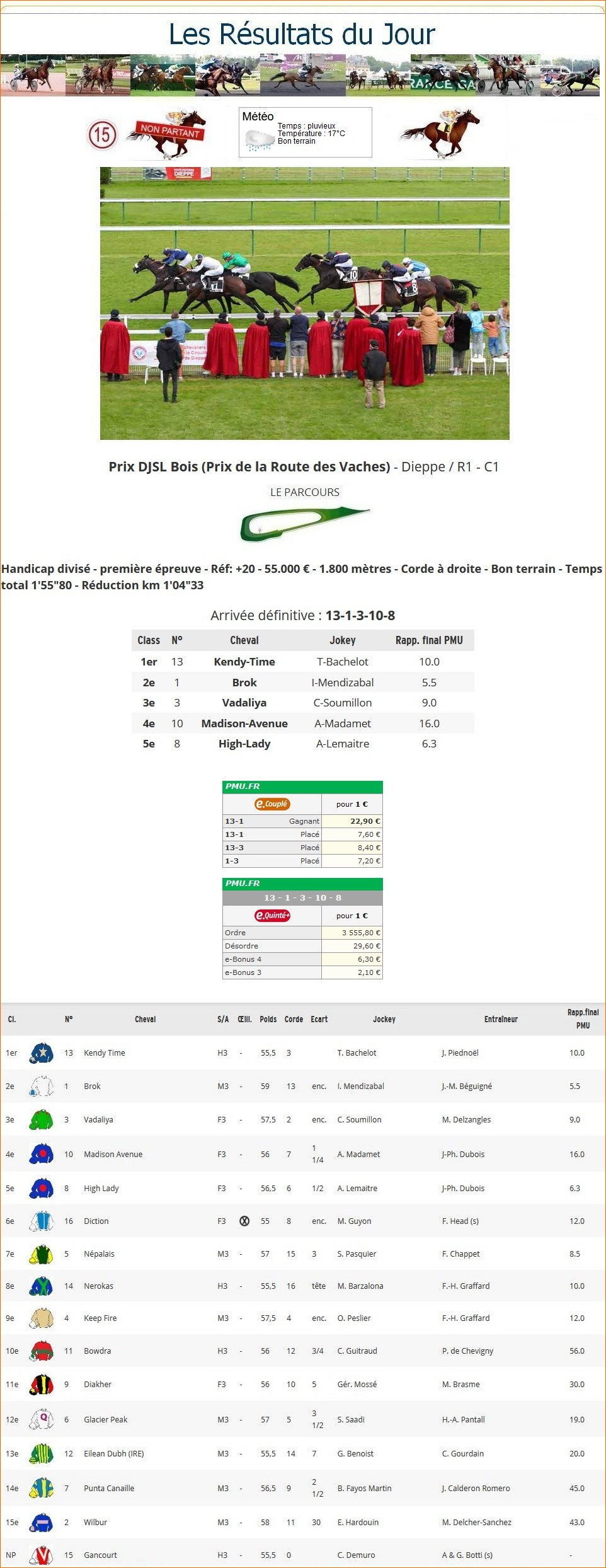 Résultats du Lundi 02/08/2021 1_p-1153