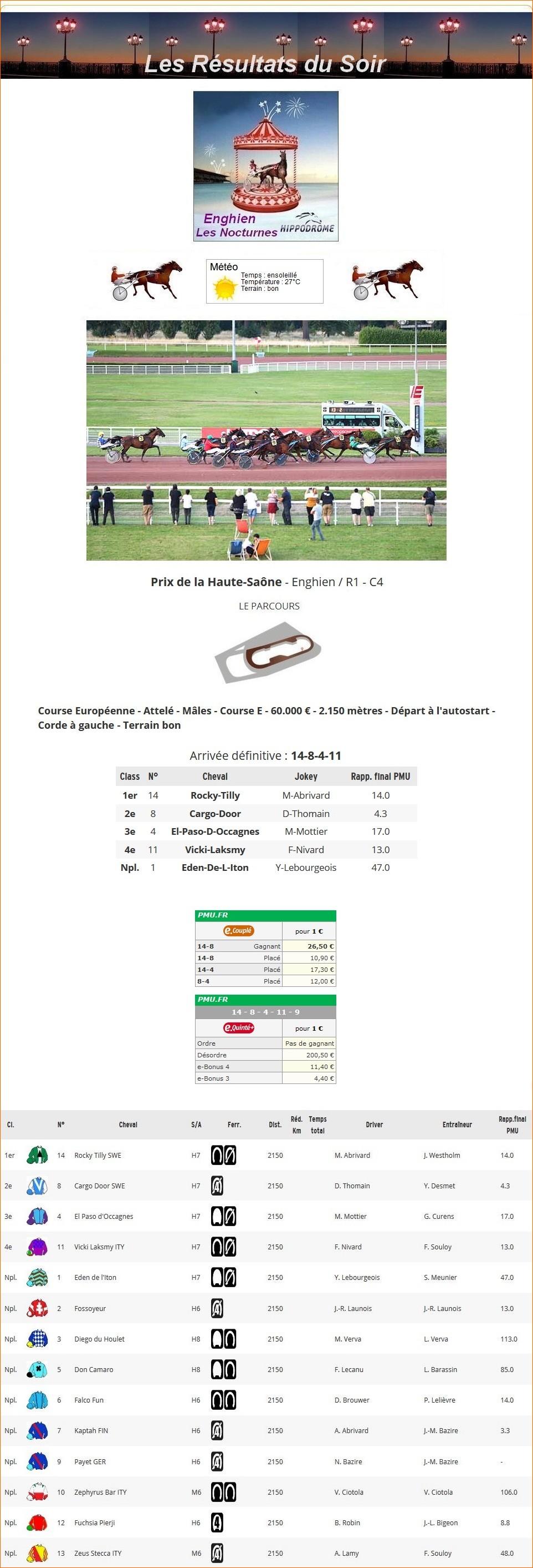 Résultats du Jeudi 12/08/2021 1_p-1163