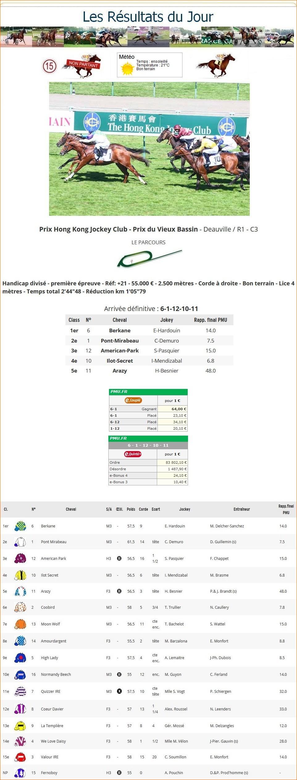 Résultats du Samedi 14/08/2021 1_p-1165