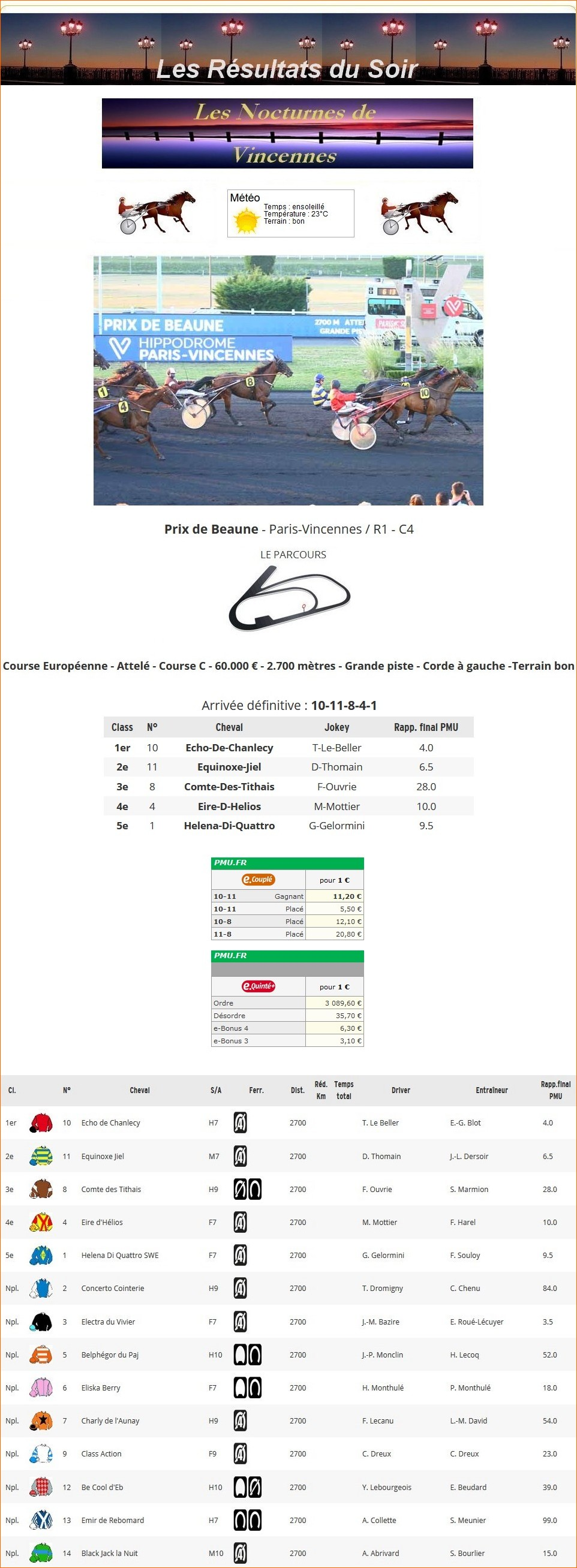 Résultats du Mercredi 25/08/2021 1_p-1177
