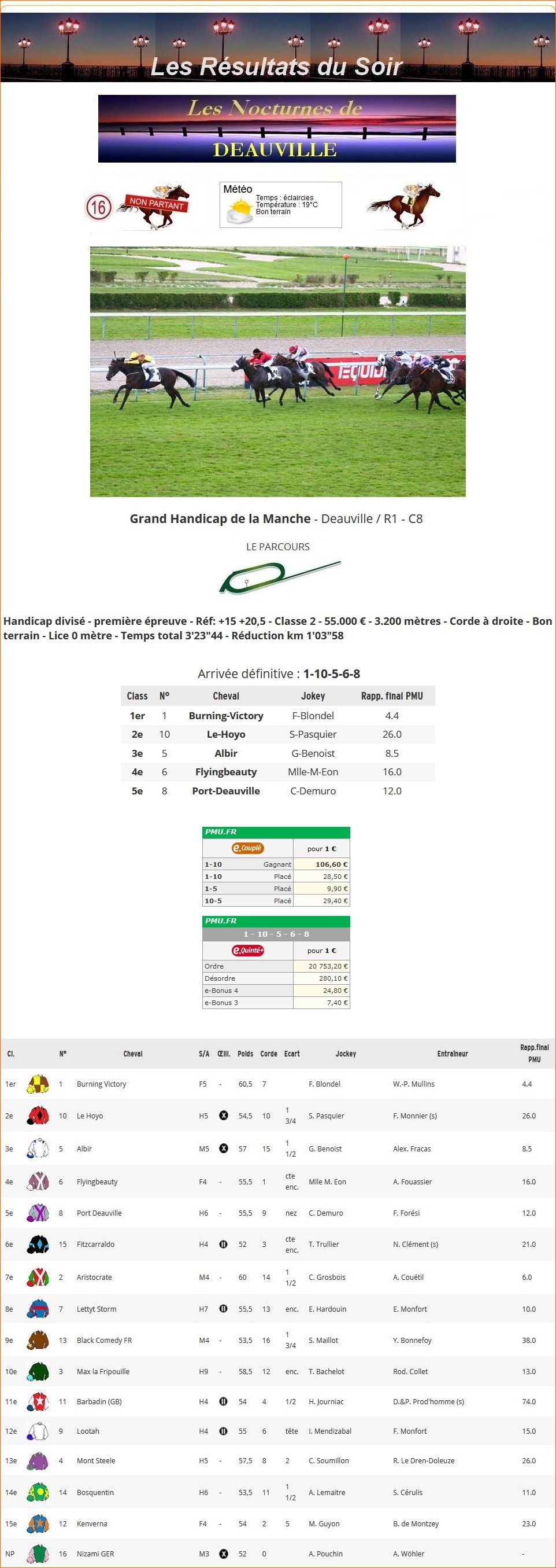Résultats du Jeudi 26/08/2021 1_p-1178