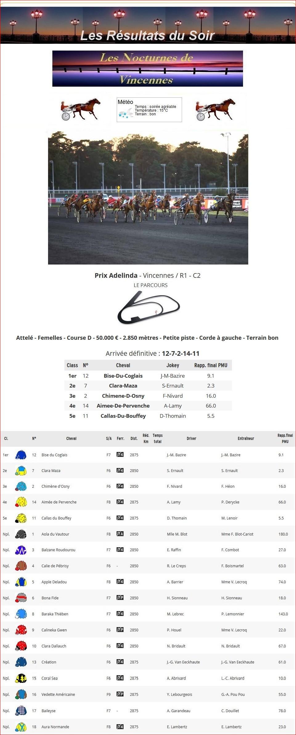 Résultats du Vendredi 07/09/2018 1_p-t101