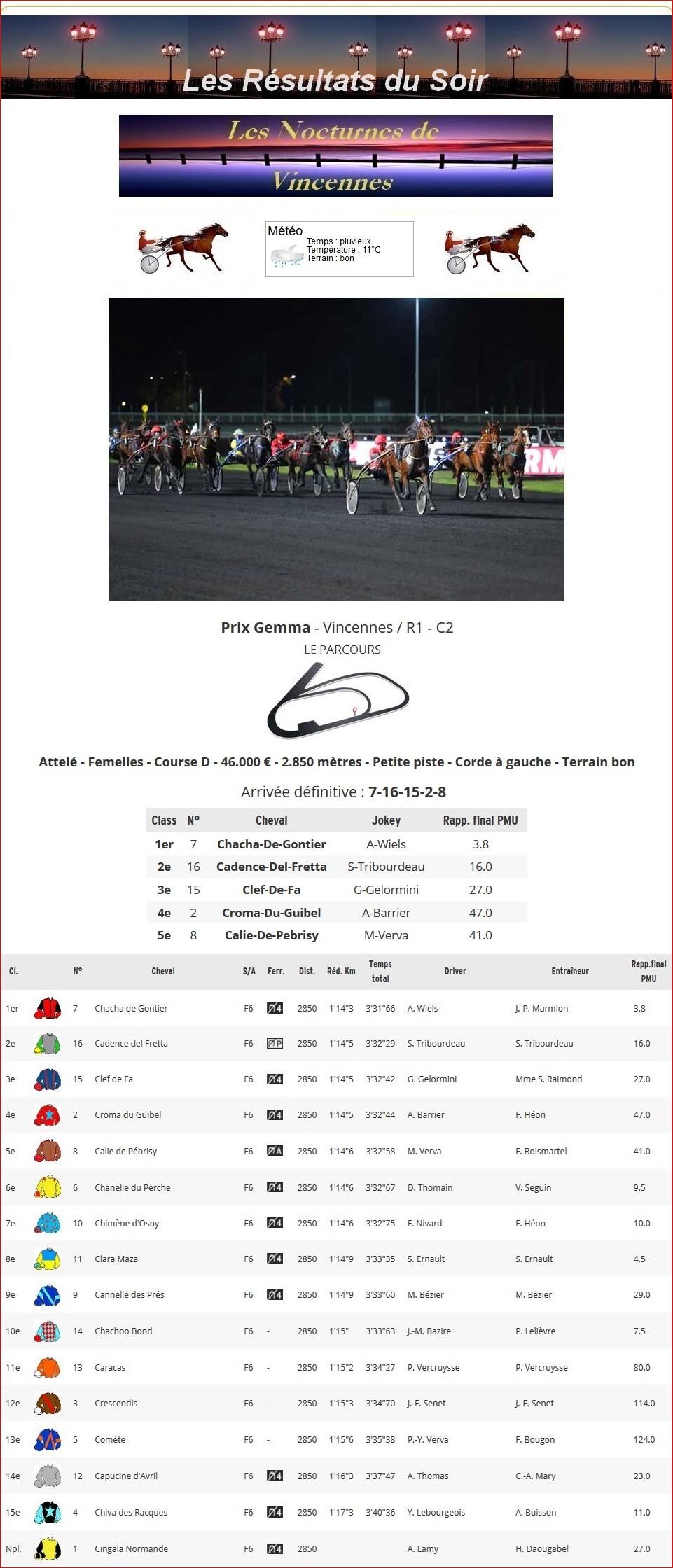 Résultats du Vendredi 09/11/2018 1_p-t167