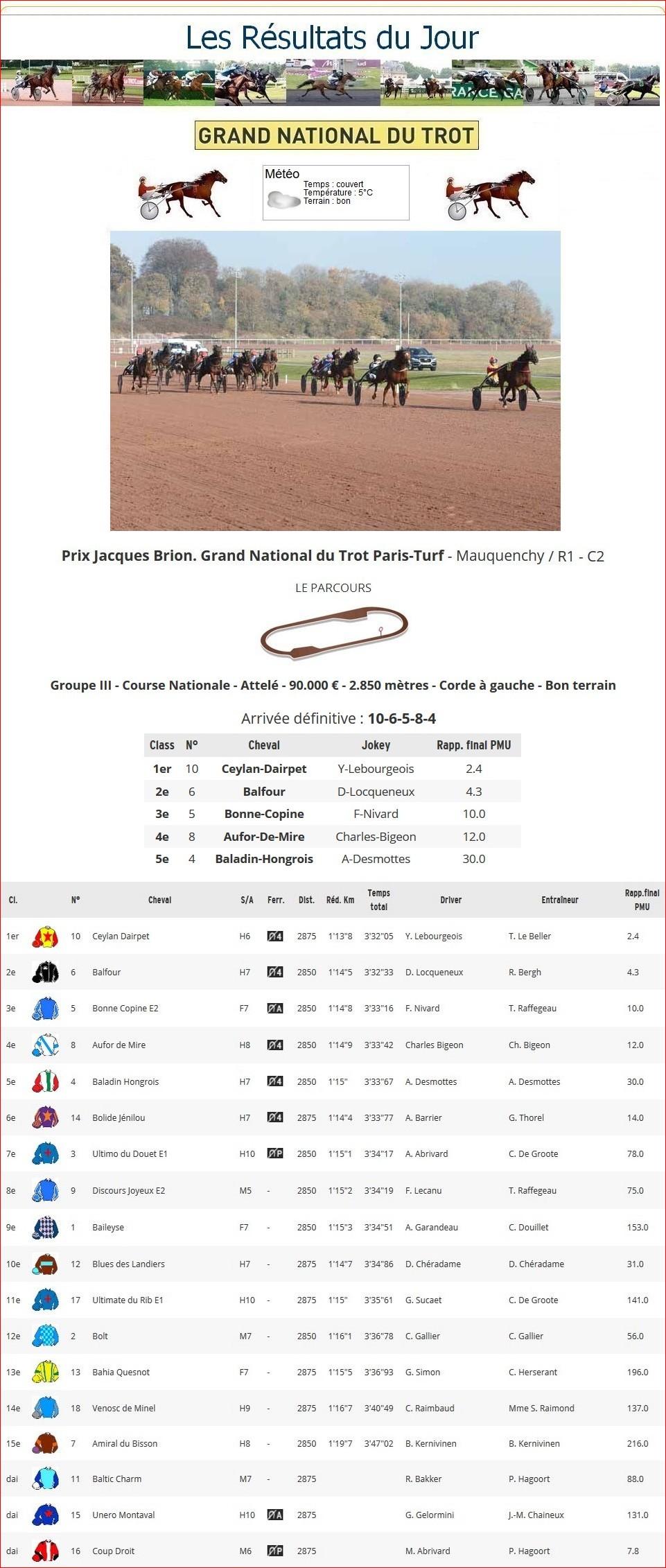 Résultats G.N.T. / 21 nov 2018 / 13ème Étape / Mauquenchy 1_p-t179