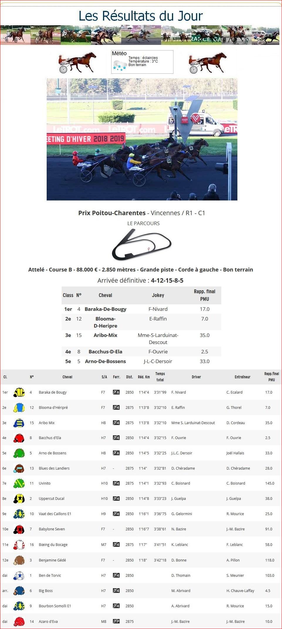 Résultats du Mercredi 12/12/2018 1_p-t192