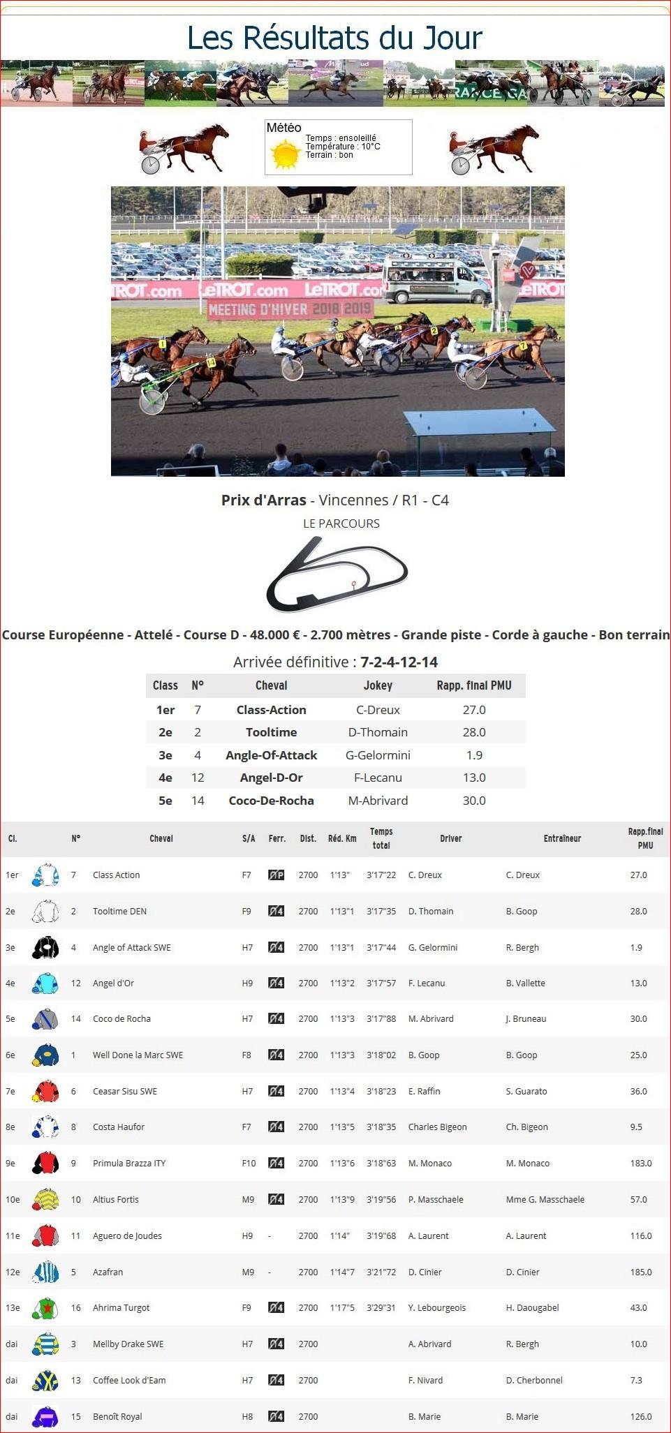 Résultats du Dimanche 17/02/2019 1_p-t263