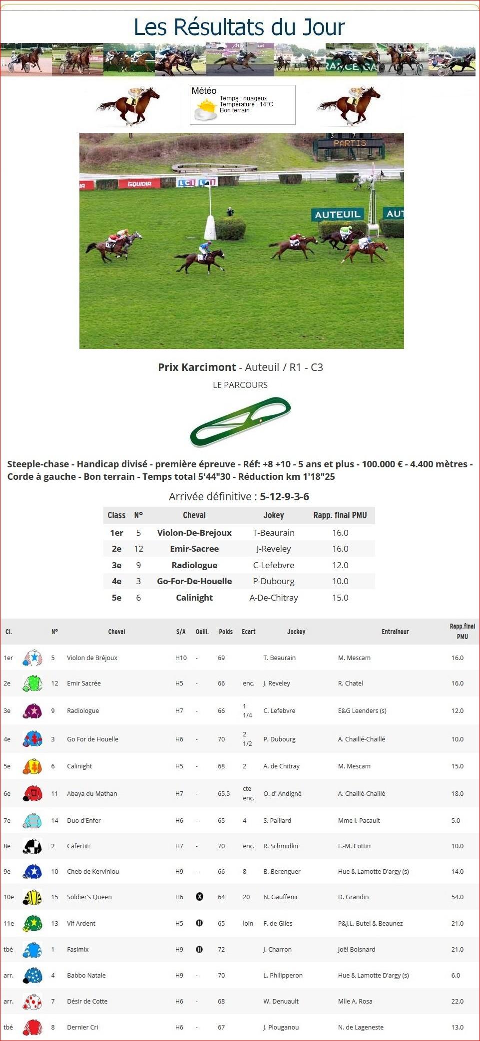 Résultats du Dimanche 03/03/2019 1_p-t277