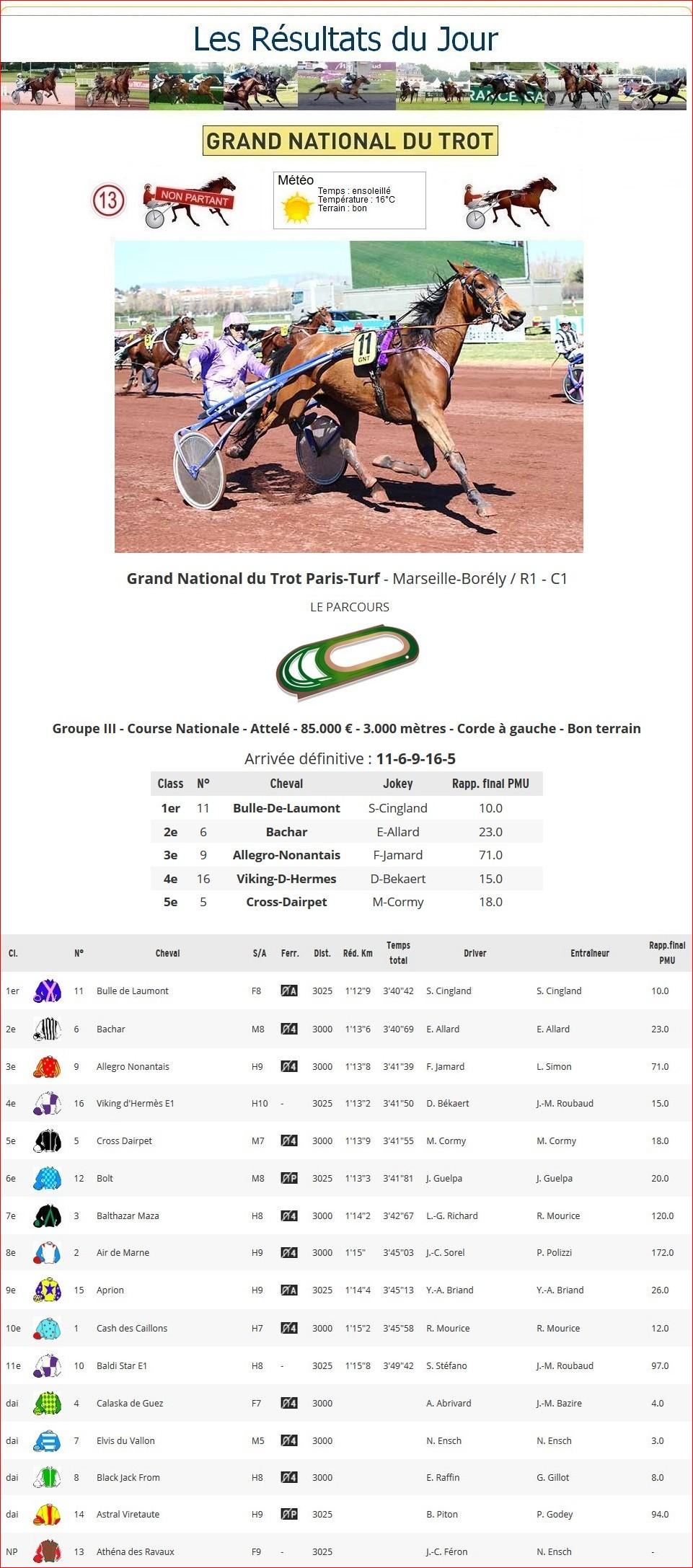 Résultats G.N.T. / 27 mars 2019 / 2ème Étape / Marseil-Borél 1_p-t301