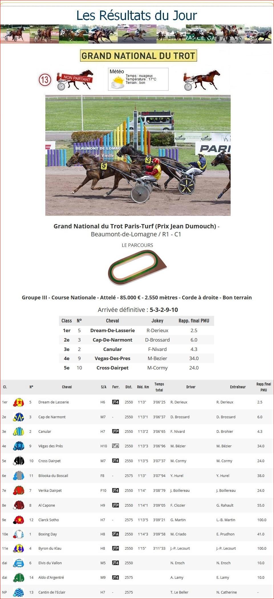 Résultats G.N.T. / 24 avril 2019 / 4ème Étape / B. de Lomagn 1_p-t329