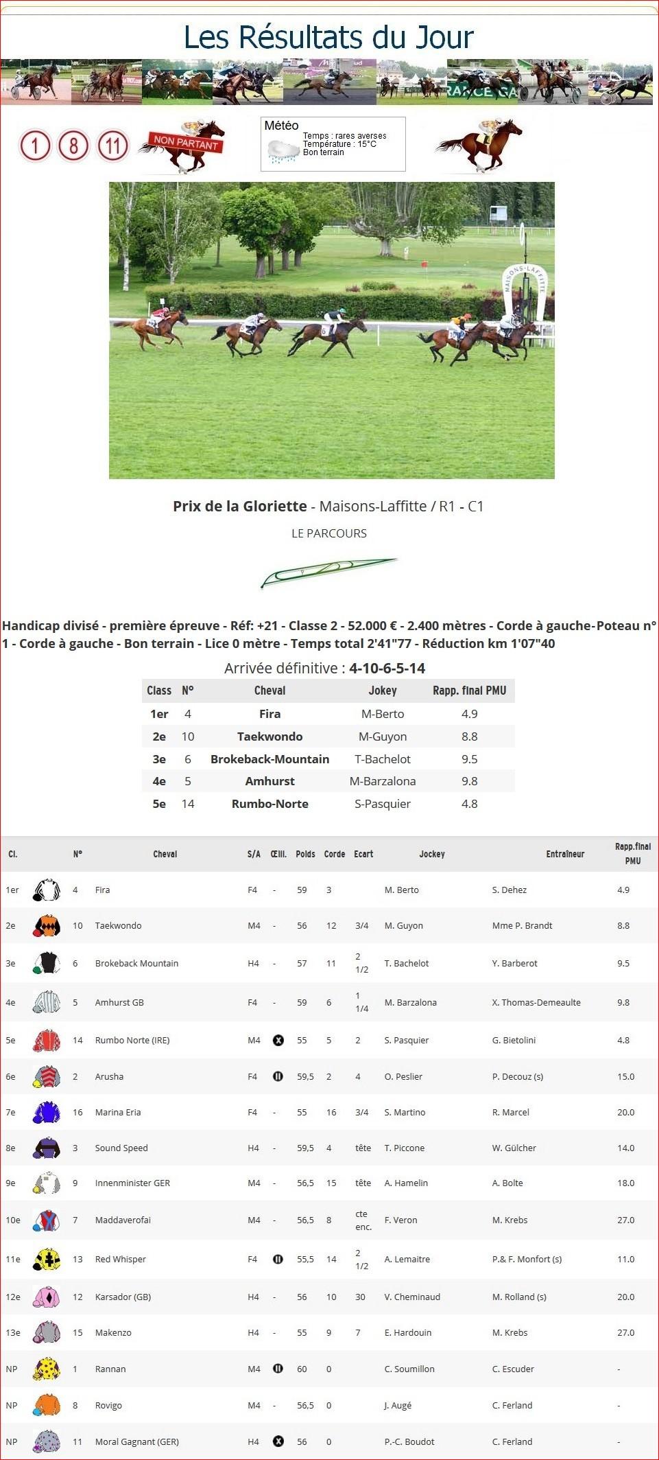 Résultats du Jeudi 09/05/2019 1_p-t344