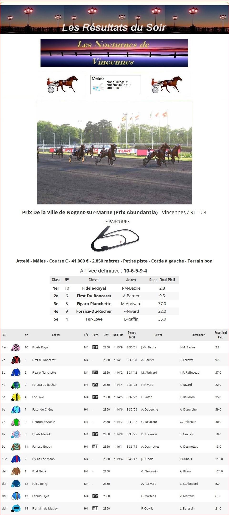 Résultats du Vendredi 17/05/2019 1_p-t352