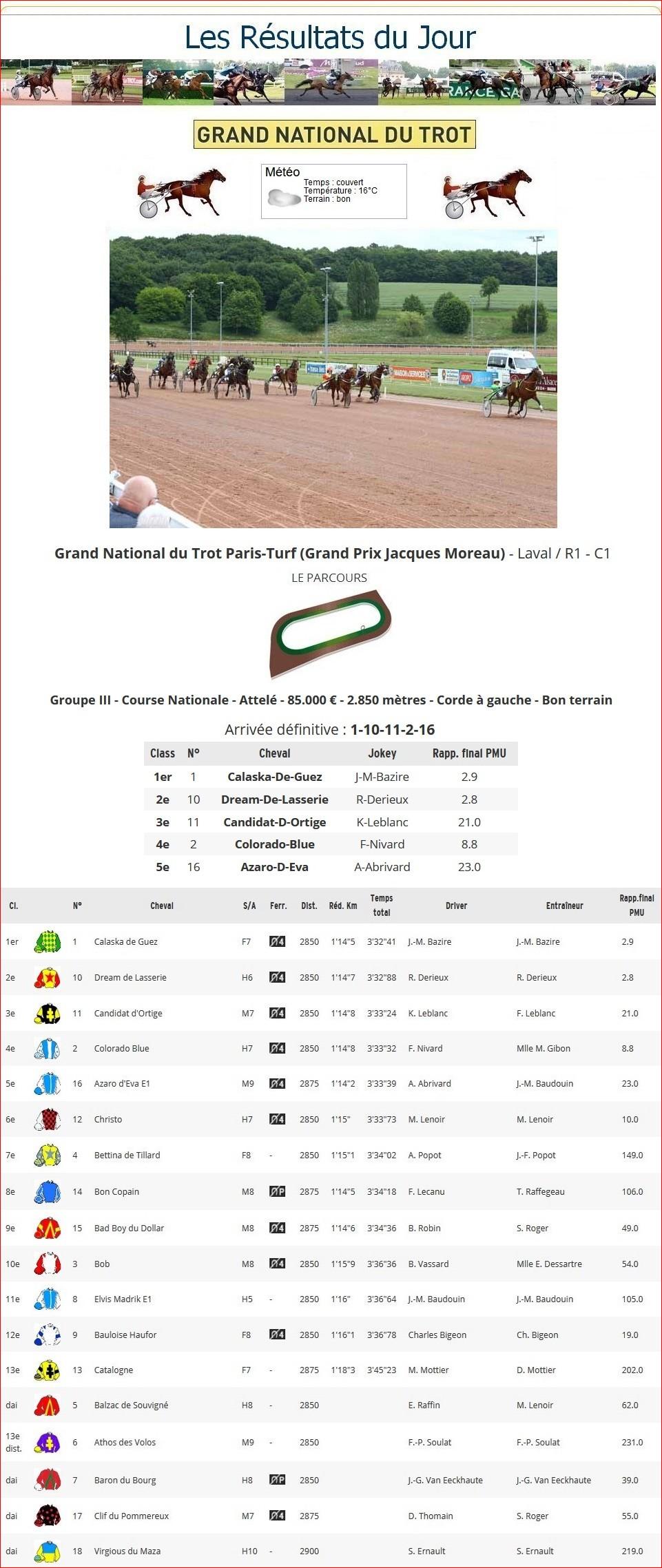 Résultats G.N.T. / 05 juin 2019 / 6ème Étape / Laval 1_p-t371