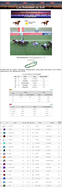 Résultats du Jeudi 04/07/2019 1_p-t401