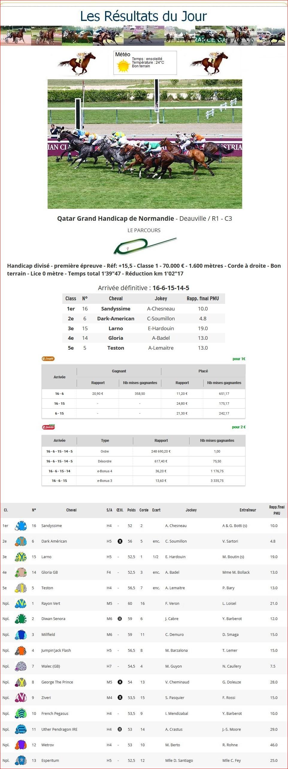 Résultats du Dimanche 07/07/2019 1_p-t404