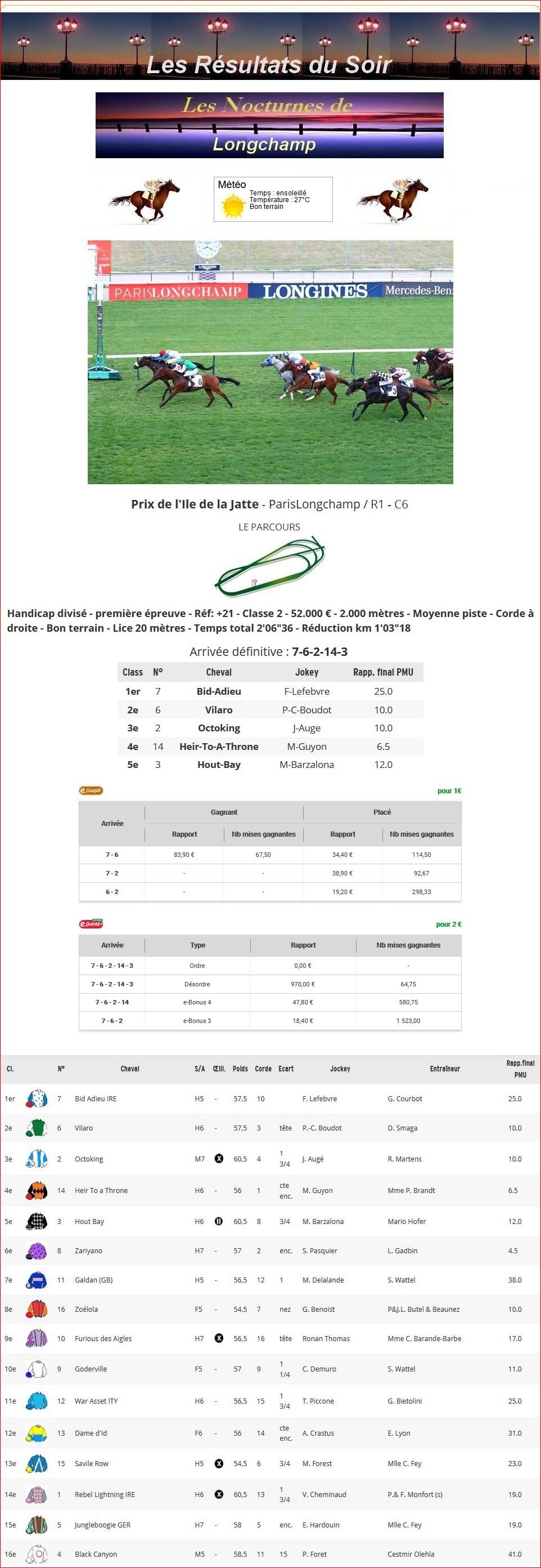 Résultats du Jeudi 11/07/2019 1_p-t408