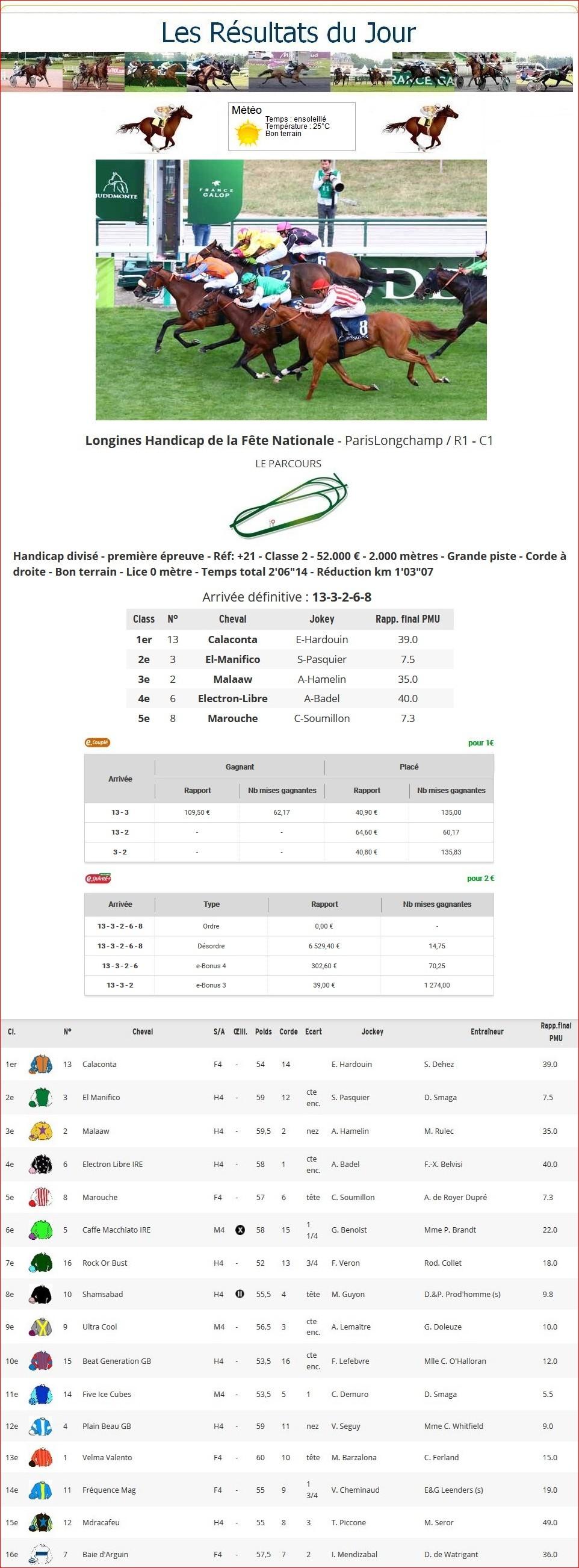 Résultats du Dimanche 14/07/2019 1_p-t411