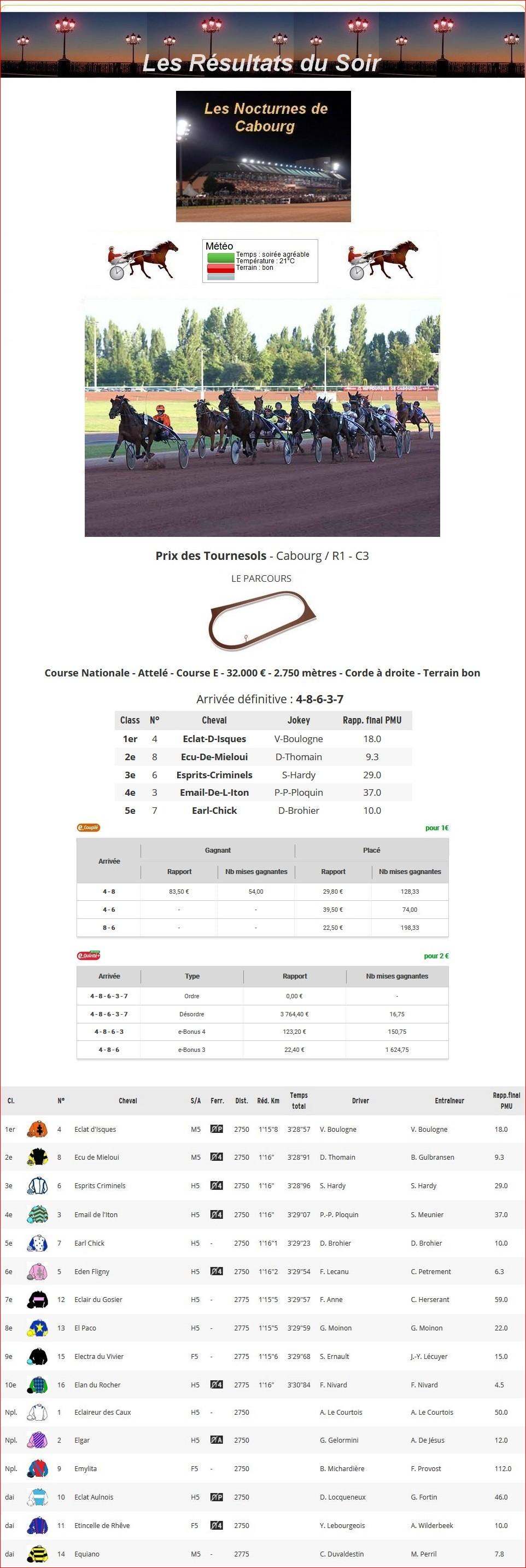 Résultats du Vendredi 02/08/2019 1_p-t430