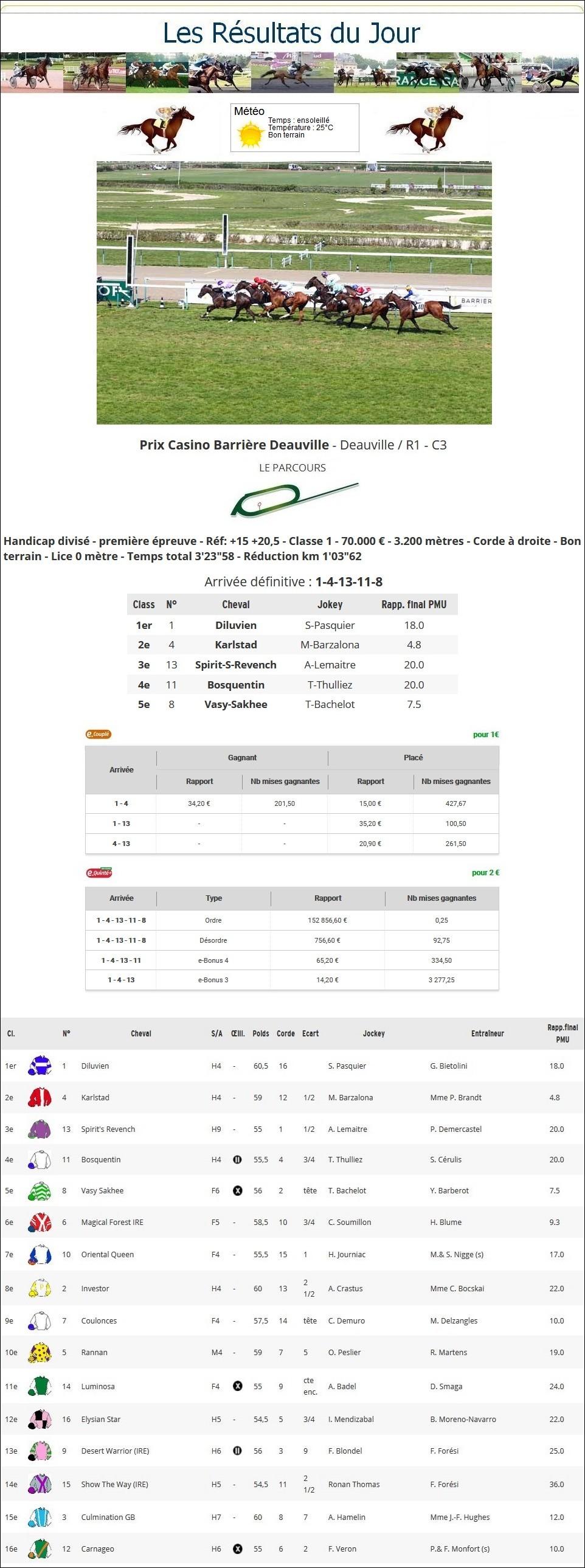 Résultats du Dimanche 25/08/2019 1_p-t455
