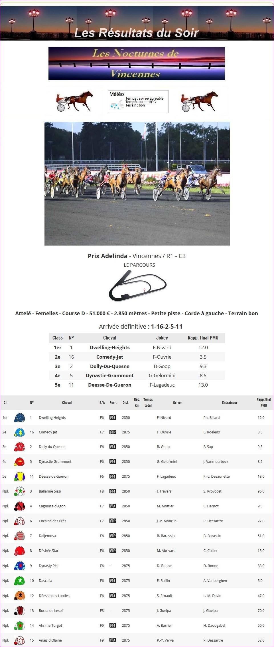 Résultats du Vendredi 06/09/2019 1_p-t472