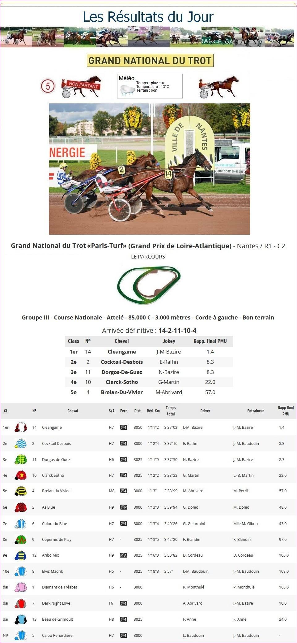 Résultats G.N.T. / 06 nov 2019 /12ème Étape / Nantes 1_p-t537