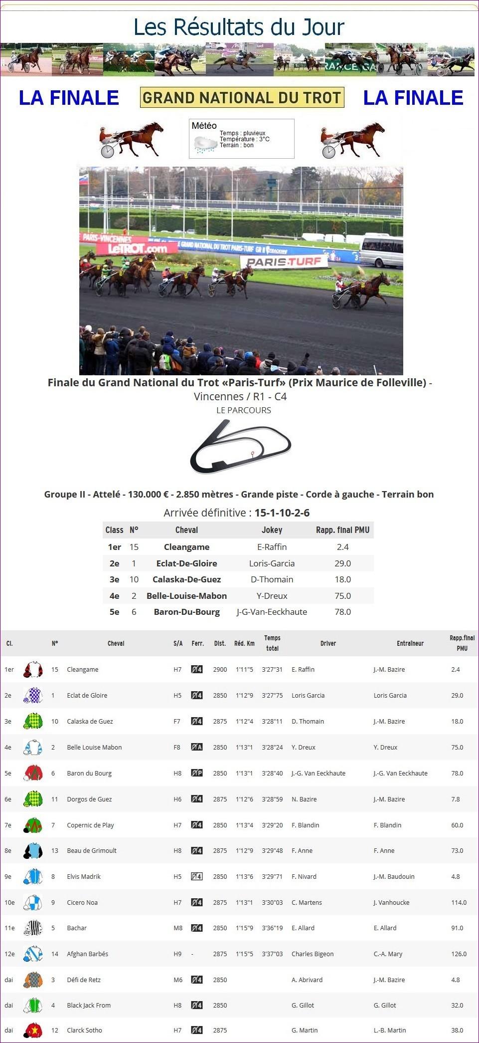 Résultats G.N.T. / 01 déc 2019 / 14ème Étape / Paris-Vincenn 1_p-t562