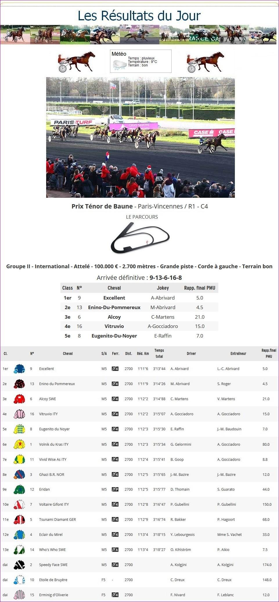 Résultats du Dimanche 22/12/2019 1_p-t583