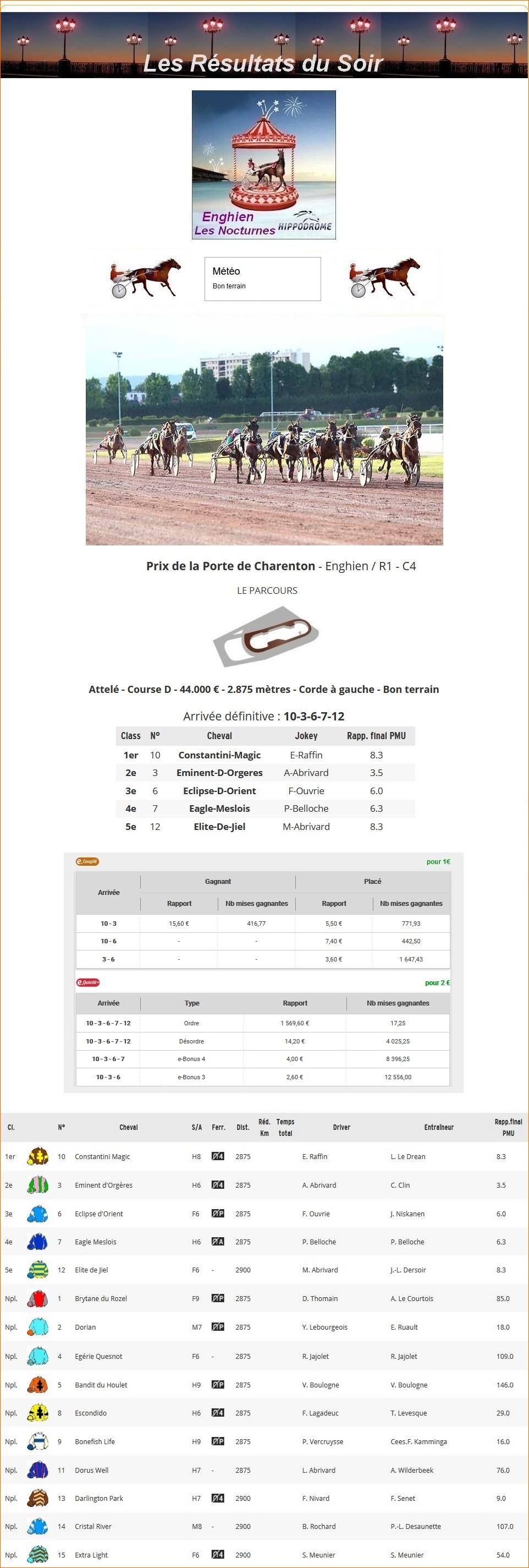 Résultats du Mercredi 01/07/2020 1_p-t724