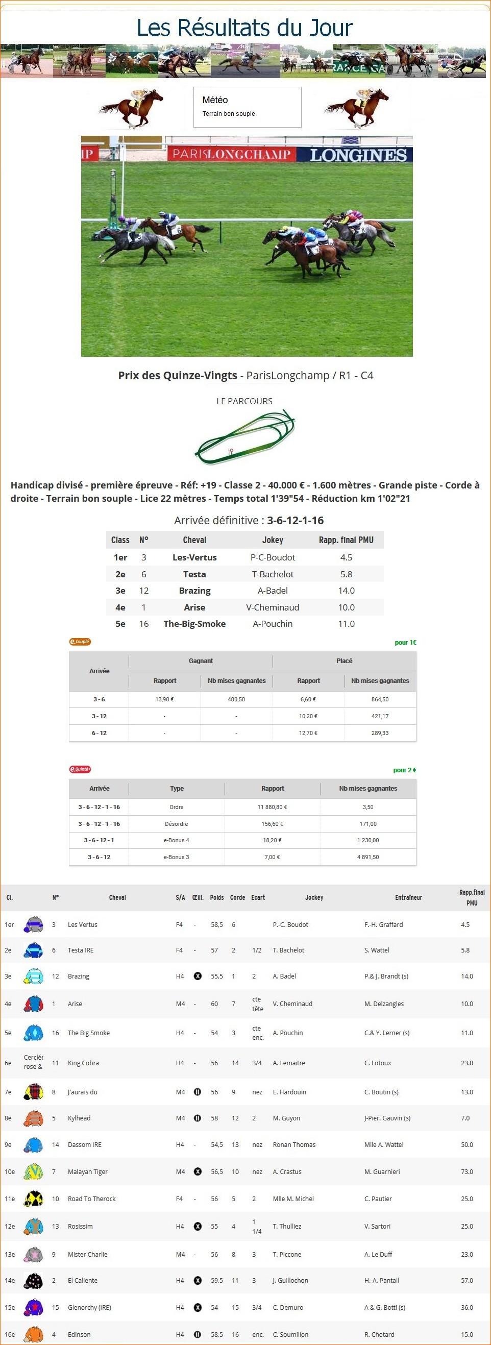Résultats du Jeudi 02/07/2020 1_p-t725
