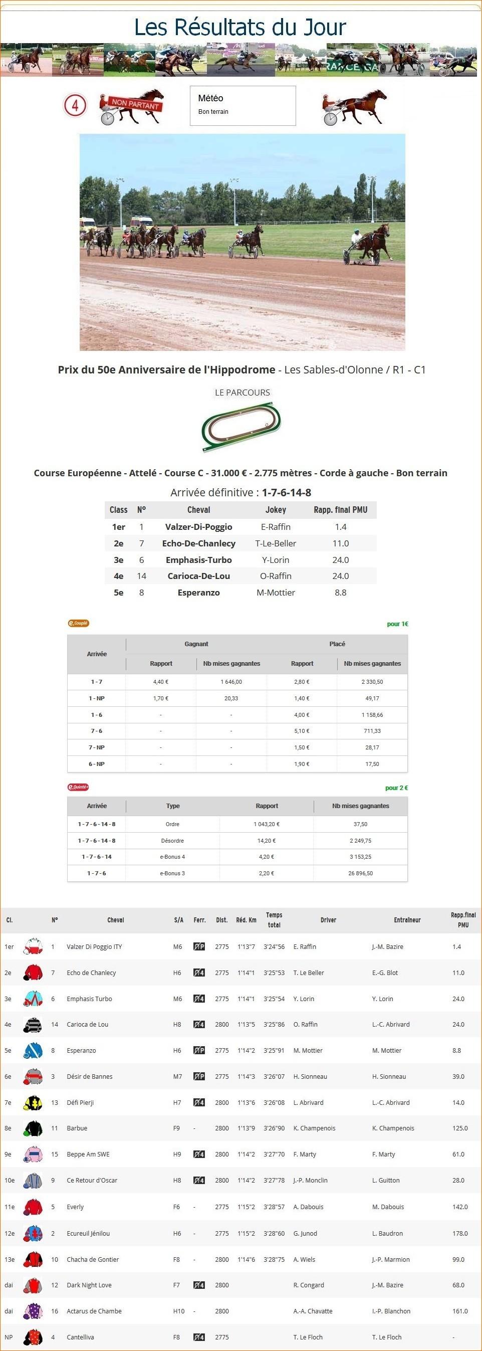 Résultats du Lundi 06/07/2020 1_p-t731