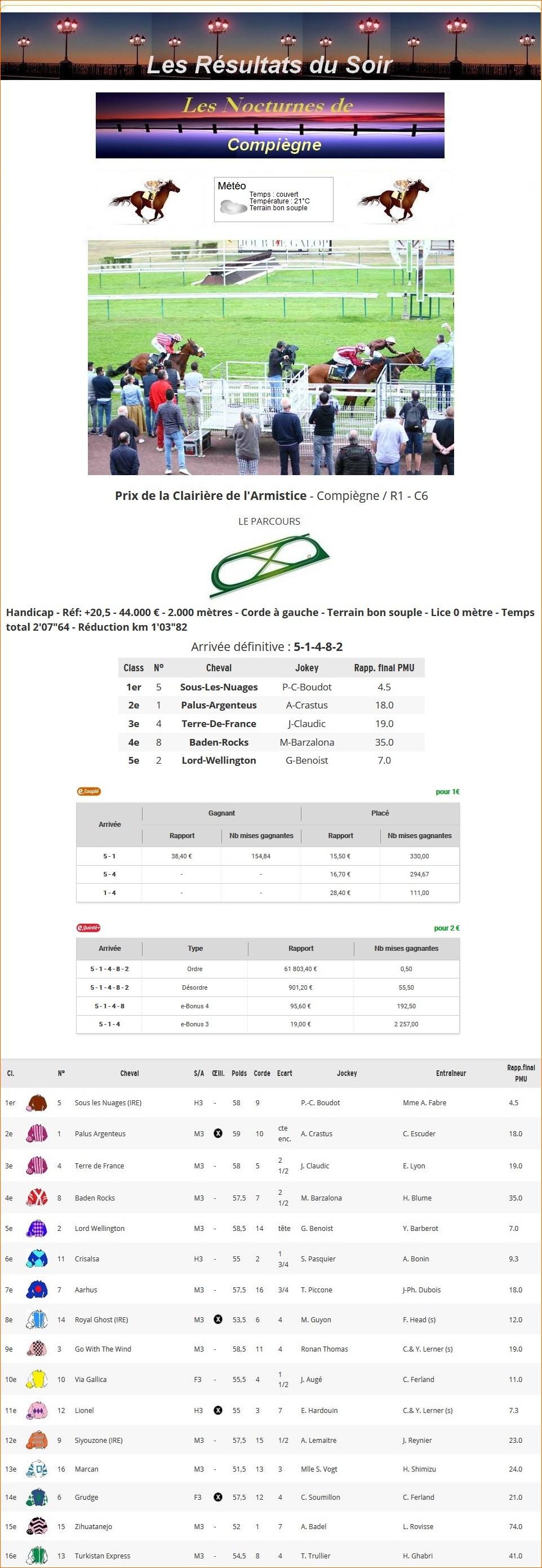 Résultats du Jeudi 16/07/2020 1_p-t742