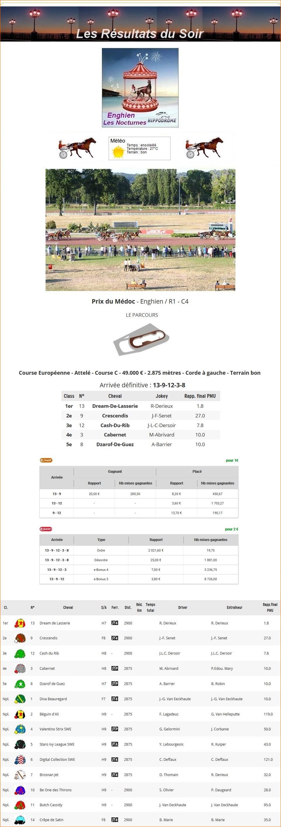 Résultats du Mercredi 22/07/2020 1_p-t748