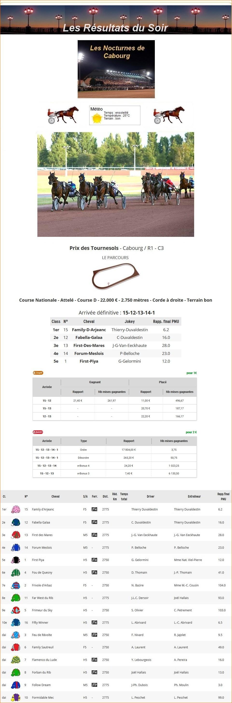 Résultats du Vendredi 31/07/2020 - CLT FINAL JUILLET 1_p-t757