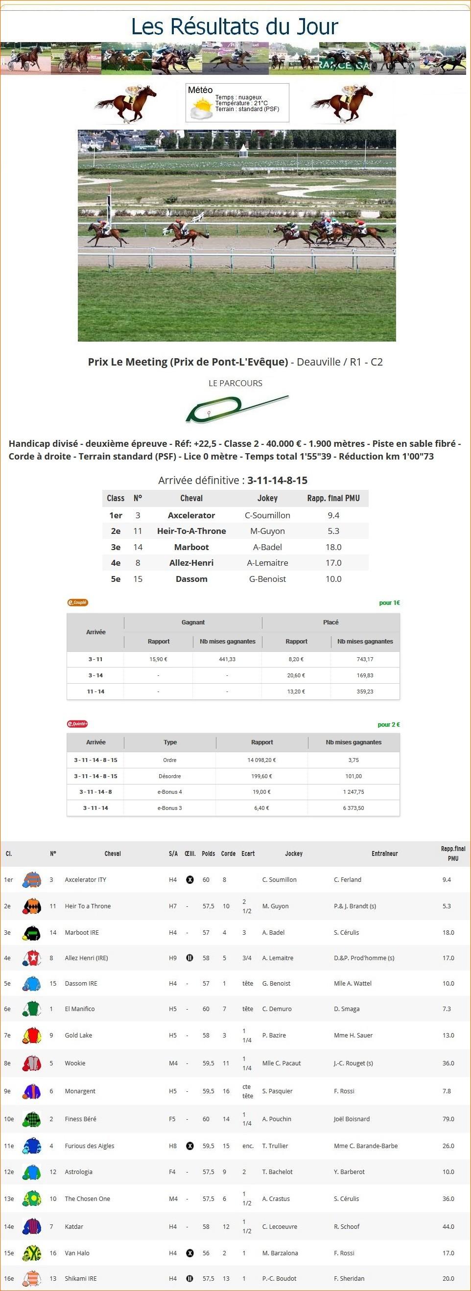 Résultats du Mardi 04/08/2020 1_p-t761