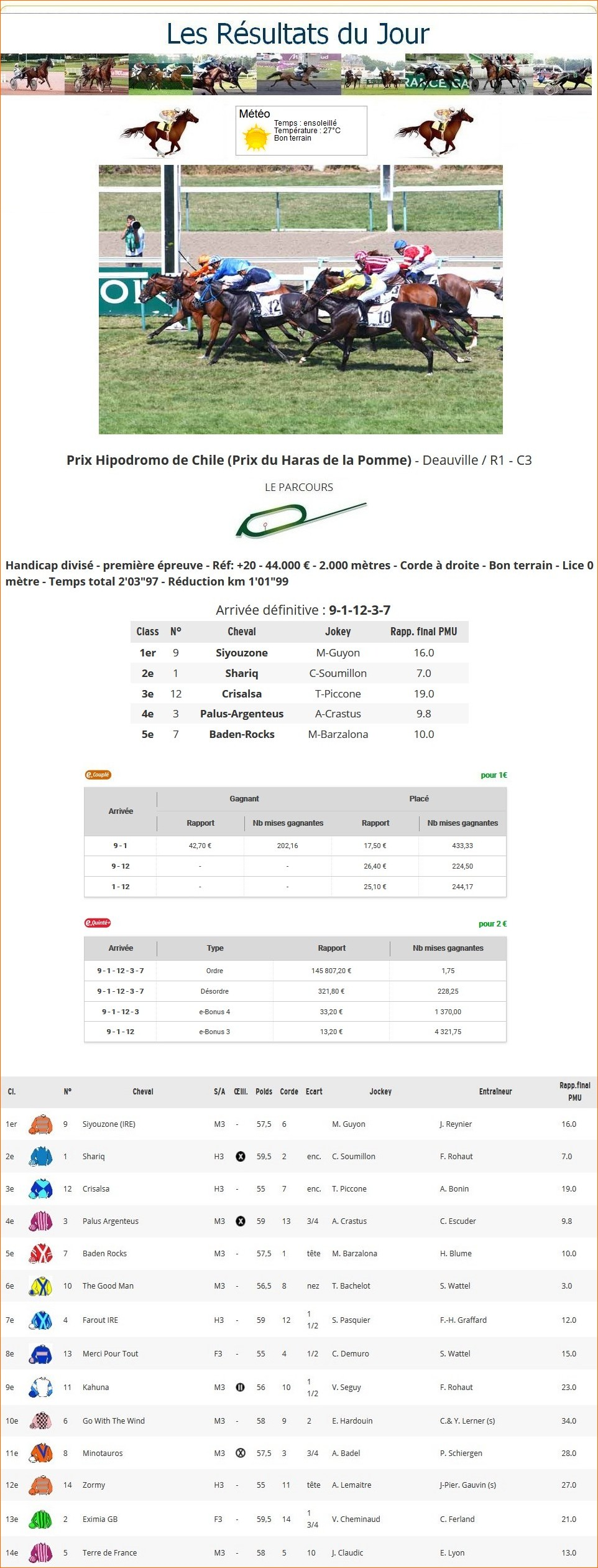 Résultats du Dimanche 09/08/2020 1_p-t766