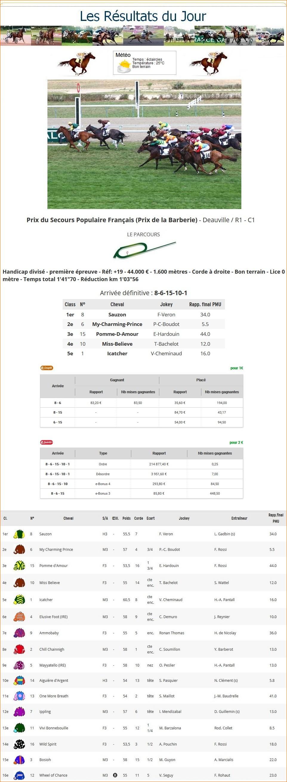Résultats du Mardi 11/08/2020 1_p-t768